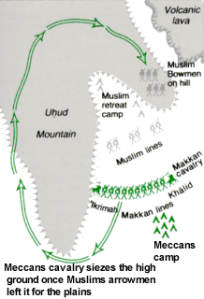 Battle of Uhud