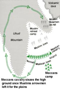Battle of Uhud